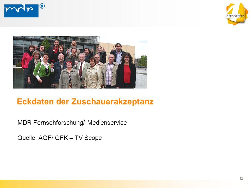 12 Eckdaten der Zuschauerakzeptanz MDR Fernsehforschung/ Medienservice Quelle: AGF/ GFK – TV Scope