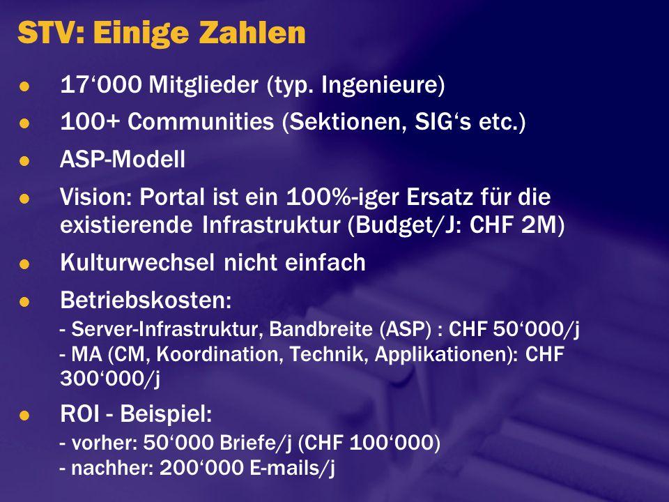 STV: Einige Zahlen 17'000 Mitglieder (typ. Ingenieure) 100+ Communities (Sektionen, SIG's etc.) ASP-Modell Vision: Portal ist ein 100%-iger Ersatz für