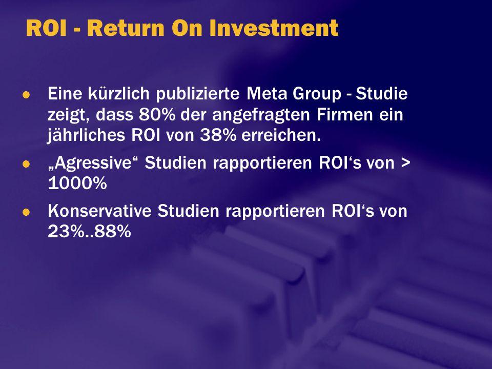 ROI - Return On Investment Eine kürzlich publizierte Meta Group - Studie zeigt, dass 80% der angefragten Firmen ein jährliches ROI von 38% erreichen.