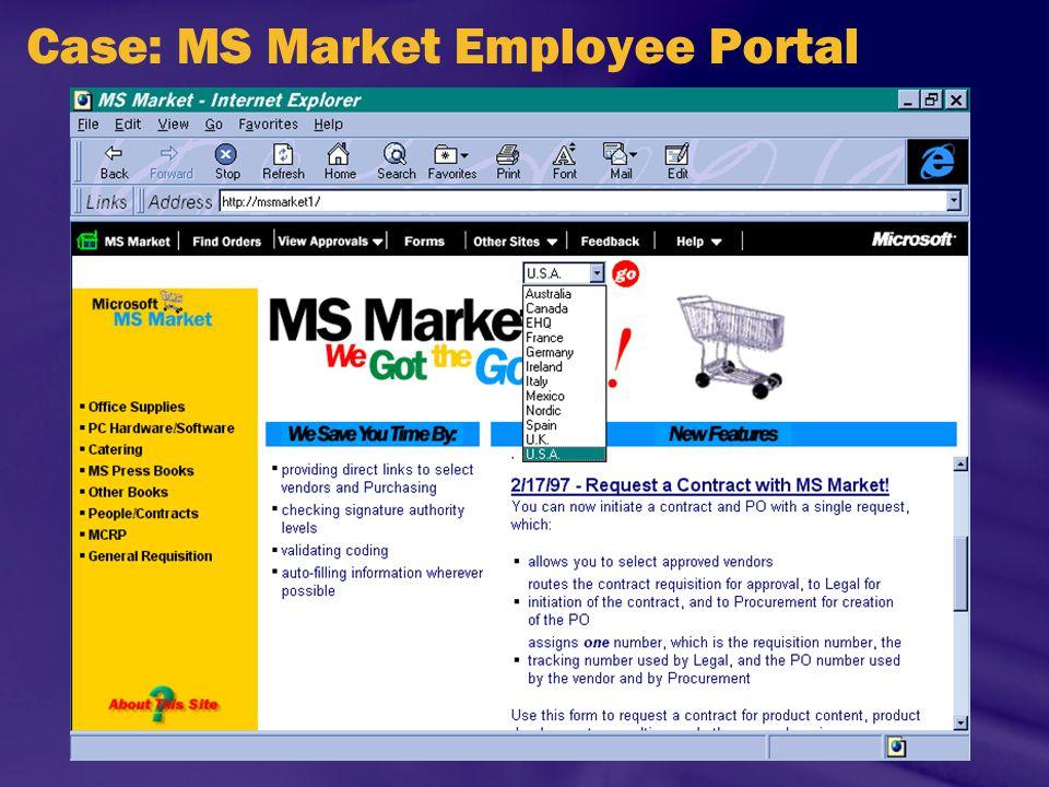 MS Market : einige Zahlen MS Market: - 1.75 Millionen $/Jahr - 291'000 Transaktionen/Jahr 27 Mitarbeiter eingespart Typische Kosten per Transaktion: - vorher: 104 $ - nachher: 5 $ Architektur: - Windows NT Server, MTS - MS SQL Server - MS Site Server Commerce Edition