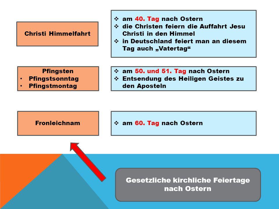 Christi Himmelfahrt  am 40. Tag nach Ostern  die Christen feiern die Auffahrt Jesu Christi in den Himmel  in Deutschland feiert man an diesem Tag a