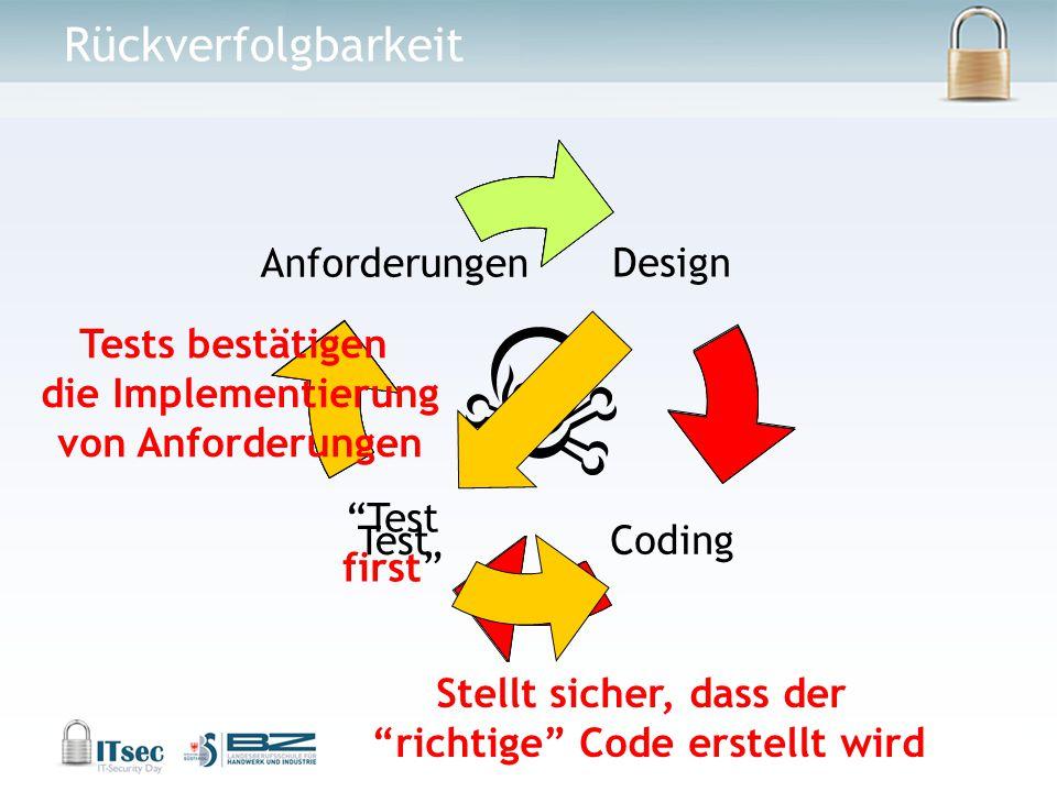 IT Security Day - Folie 11 Rückverfolgbarkeit Test Design Coding Anforderungen Test first Tests bestätigen die Implementierung von Anforderungen Stellt sicher, dass der richtige Code erstellt wird