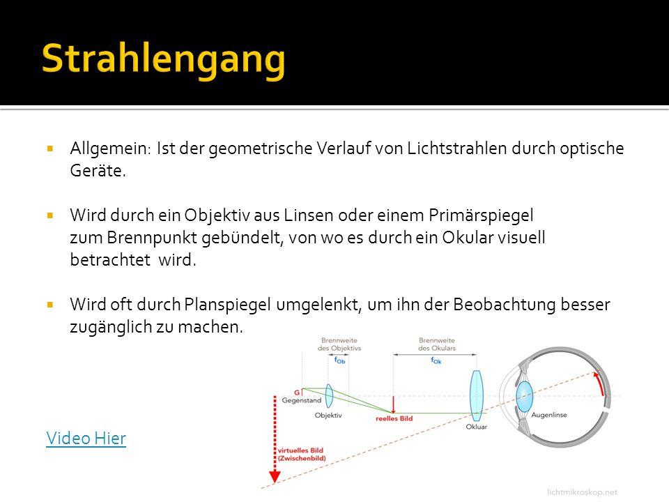  Allgemein: Ist der geometrische Verlauf von Lichtstrahlen durch optische Geräte.  Wird durch ein Objektiv aus Linsen oder einem Primärspiegel zum B
