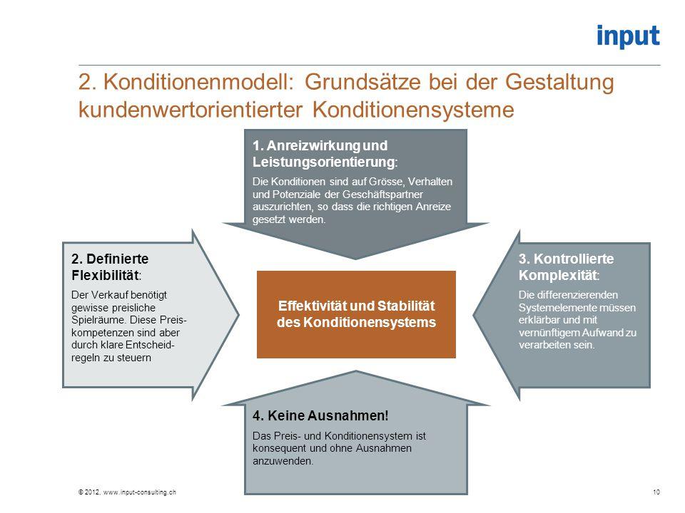 2. Konditionenmodell: Grundsätze bei der Gestaltung kundenwertorientierter Konditionensysteme © 2012, www.input-consulting.ch10 2. Definierte Flexibil