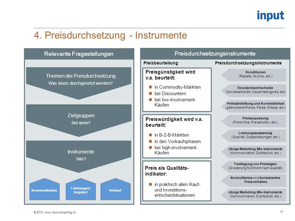 4. Preisdurchsetzung - Instrumente © 2012, www.input-consulting.ch 17 in Commodity-Märkten bei Discountern bei low-involvement- Käufen Preisgünstigkei