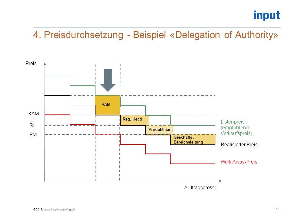 Geschäfts-/ Bereichsleitung 4. Preisdurchsetzung - Beispiel «Delegation of Authority» © 2012, www.input-consulting.ch 18 KAM Reg. Head Produktman. Pre