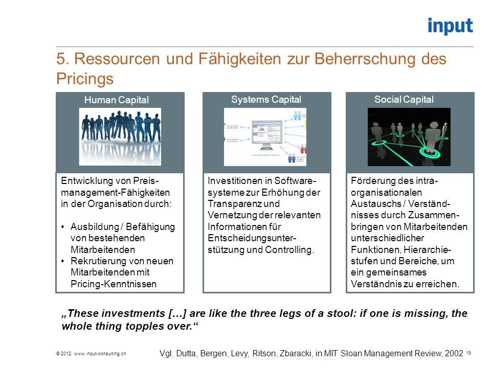 5. Ressourcen und Fähigkeiten zur Beherrschung des Pricings © 2012, www.input-consulting.ch 19 Vgl. Dutta, Bergen, Levy, Ritson, Zbaracki, in MIT Sloa