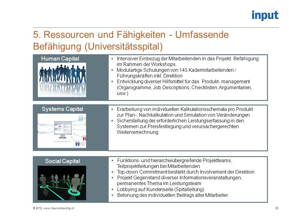 5. Ressourcen und Fähigkeiten - Umfassende Befähigung (Universitätsspital) © 2012, www.input-consulting.ch20 Human Capital Systems Capital Social Capi