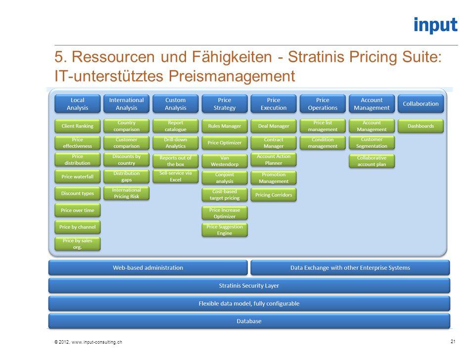 5. Ressourcen und Fähigkeiten - Stratinis Pricing Suite: IT-unterstütztes Preismanagement © 2012, www.input-consulting.ch 21