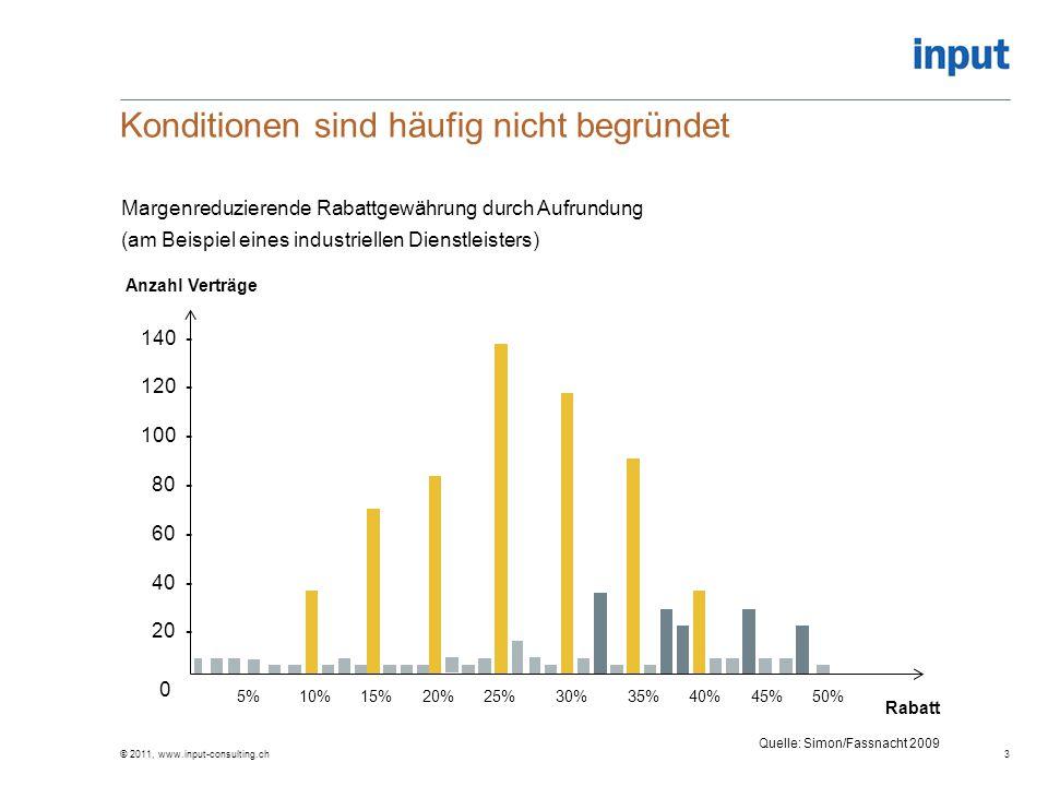 Konditionen sind häufig nicht begründet © 2011, www.input-consulting.ch3 140 - 120 - 100 - 80 - 60 - 40 - 20 - Anzahl Verträge Rabatt 5%10%15%20%25%30