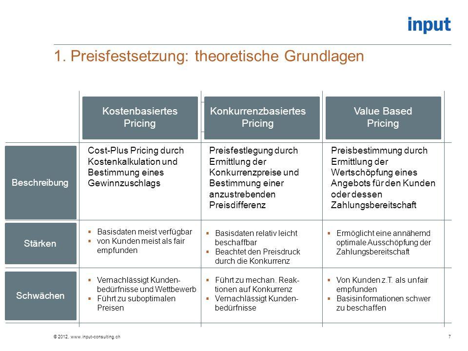 1. Preisfestsetzung: theoretische Grundlagen © 2012, www.input-consulting.ch7 Kostenbasiertes Pricing Konkurrenzbasiertes Pricing Value Based Pricing