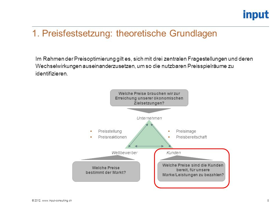 1. Preisfestsetzung: theoretische Grundlagen © 2012, www.input-consulting.ch8 Unternehmen WettbewerberKunden Welche Preise brauchen wir zur Erreichung
