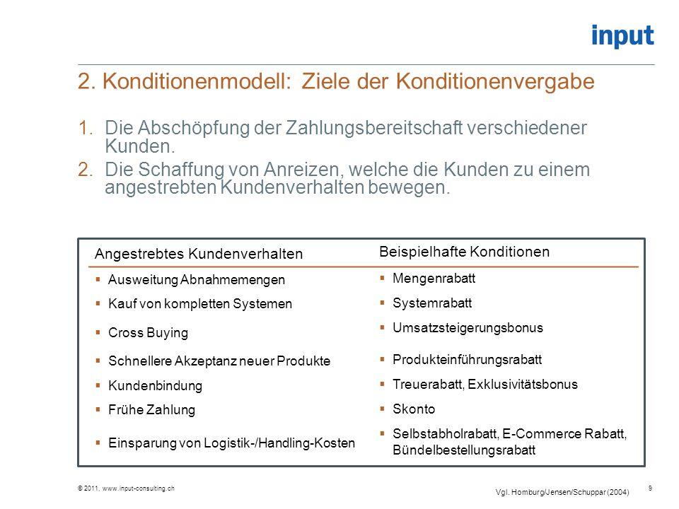 2. Konditionenmodell: Ziele der Konditionenvergabe 1.Die Abschöpfung der Zahlungsbereitschaft verschiedener Kunden. 2.Die Schaffung von Anreizen, welc