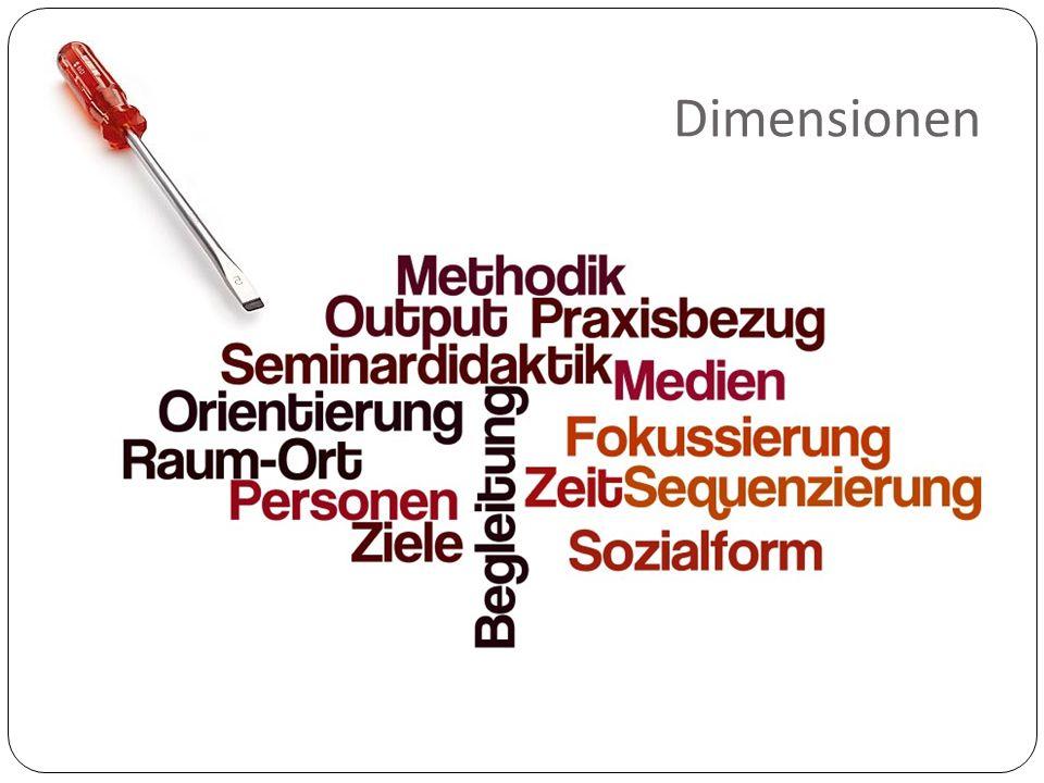Dimensionen