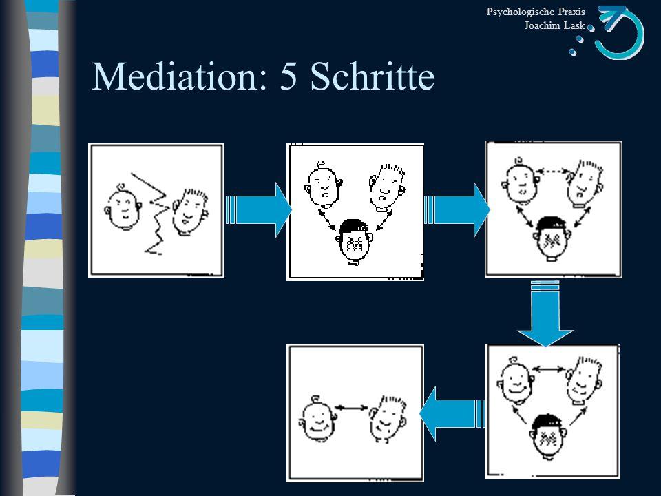Psychologische Praxis Joachim Lask Fair Play: 7 Schritte zur fairen Problemlösung n Günstige Ausgangsbedingungen z.B. neutraler Ort n Problem ansprech