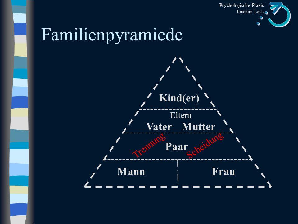 Psychologische Praxis Joachim Lask Familienpyramiede Mann Frau Paar Eltern Vater Mutter Kind(er) Trennung Scheidung