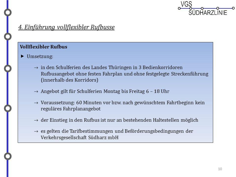10 4. Einführung vollflexibler Rufbusse Vollflexibler Rufbus  Umsetzung: → in den Schulferien des Landes Thüringen in 3 Bedienkorridoren Rufbusangebo