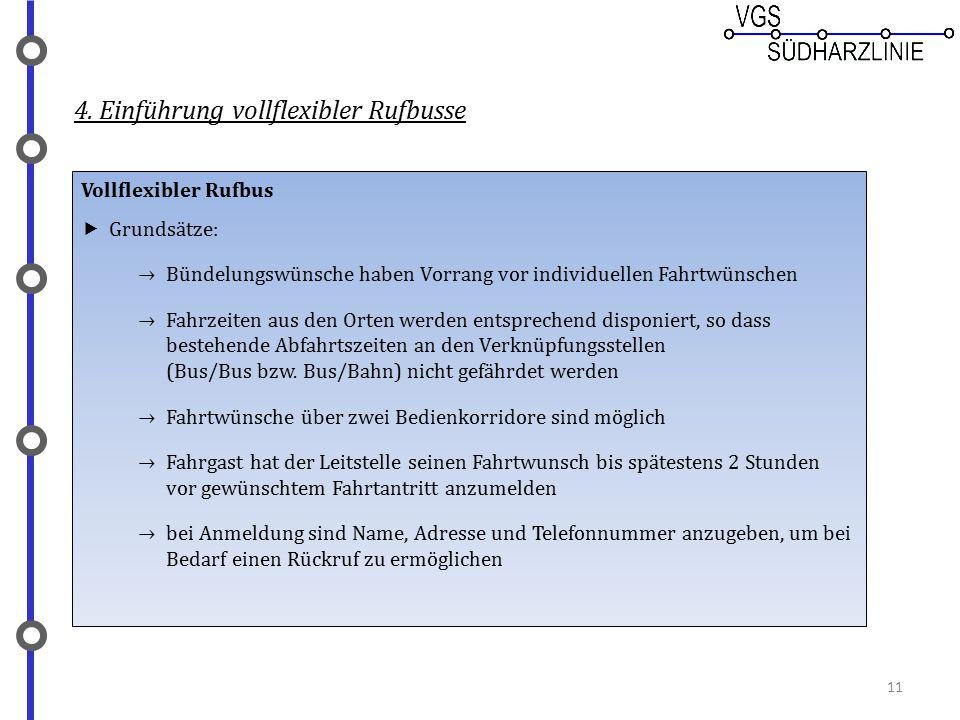 11 4. Einführung vollflexibler Rufbusse Vollflexibler Rufbus  Grundsätze: → Bündelungswünsche haben Vorrang vor individuellen Fahrtwünschen →Fahrzeit