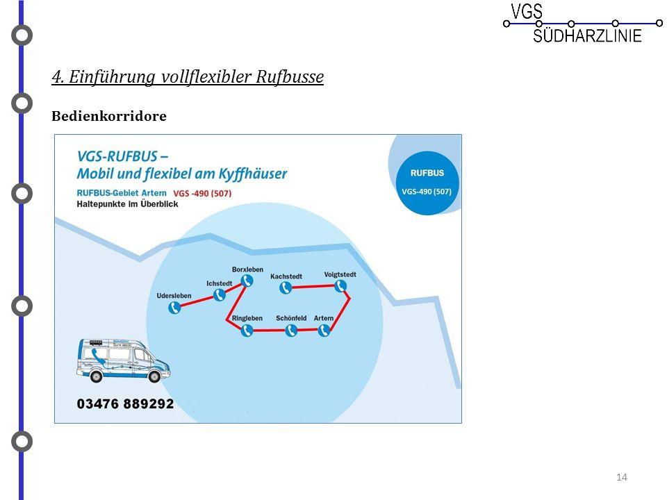 14 4. Einführung vollflexibler Rufbusse Bedienkorridore