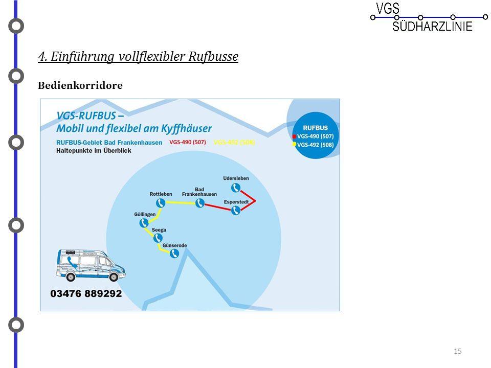 15 4. Einführung vollflexibler Rufbusse Bedienkorridore