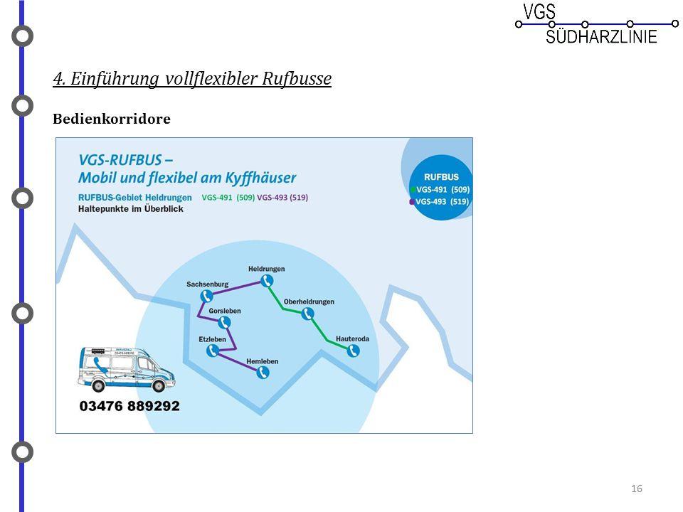 16 4. Einführung vollflexibler Rufbusse Bedienkorridore