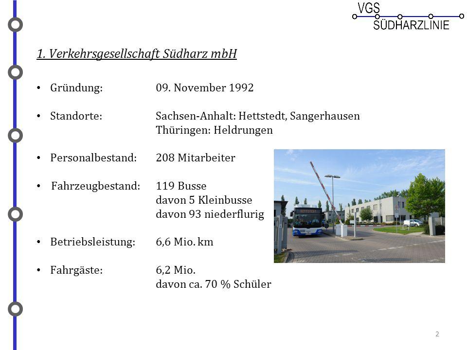 1. Verkehrsgesellschaft Südharz mbH Gründung:09. November 1992 Standorte:Sachsen-Anhalt: Hettstedt, Sangerhausen Thüringen: Heldrungen Personalbestand