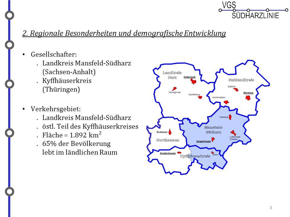 2. Regionale Besonderheiten und demografische Entwicklung Gesellschafter:.Landkreis Mansfeld-Südharz (Sachsen-Anhalt).Kyffhäuserkreis (Thüringen) Verk