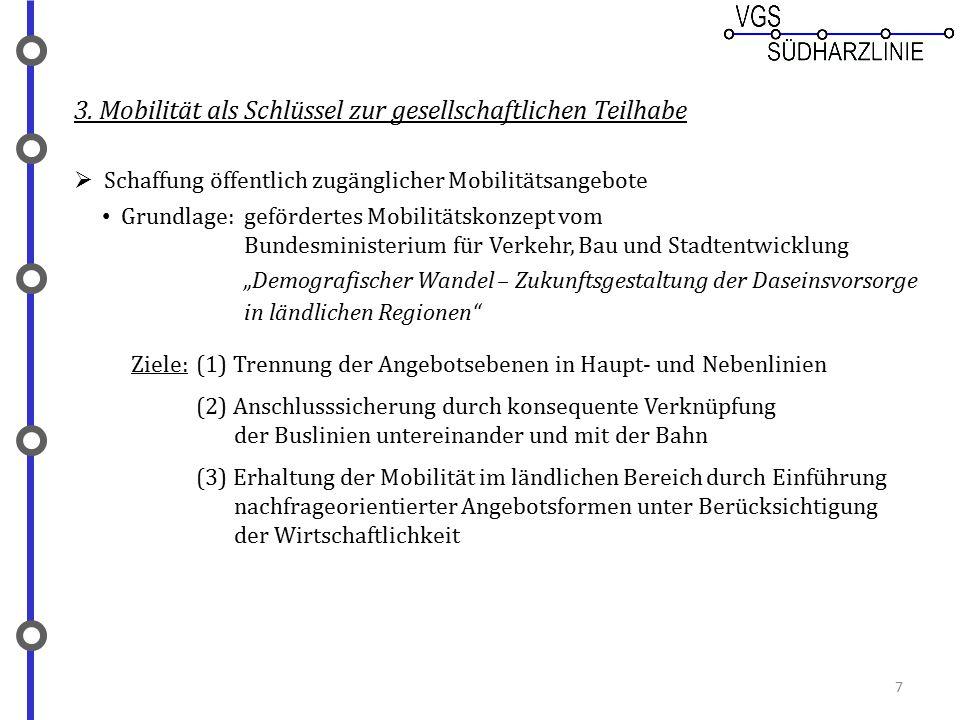 8 4.Einführung vollflexibler Rufbusse Rufbus-Verkehre 1.