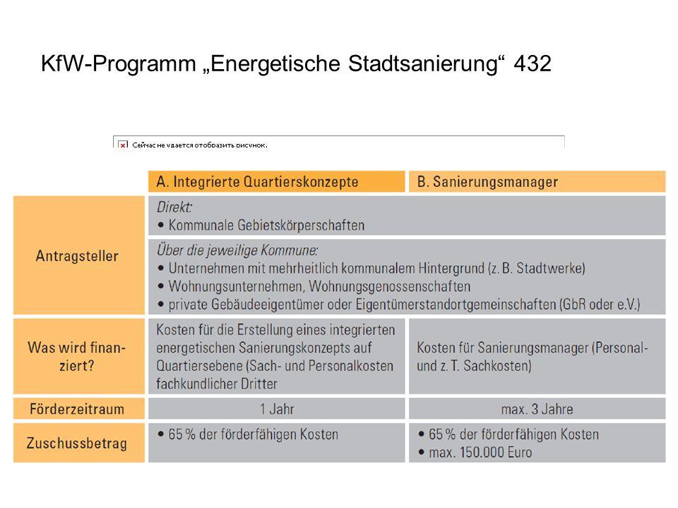 """KfW-Programm """"Energetische Stadtsanierung"""" 432"""