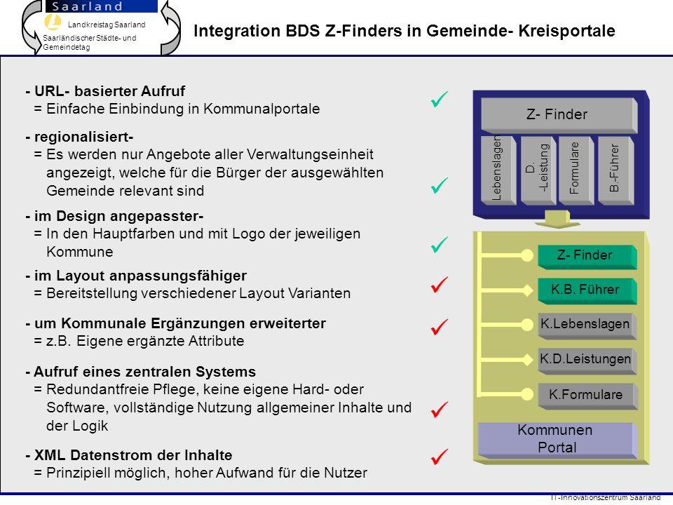 Landkreistag Saarland Saarländischer Städte- und Gemeindetag IT-Innovationszentrum Saarland Integration BDS Z-Finders in Gemeinde- Kreisportale Z- Fin