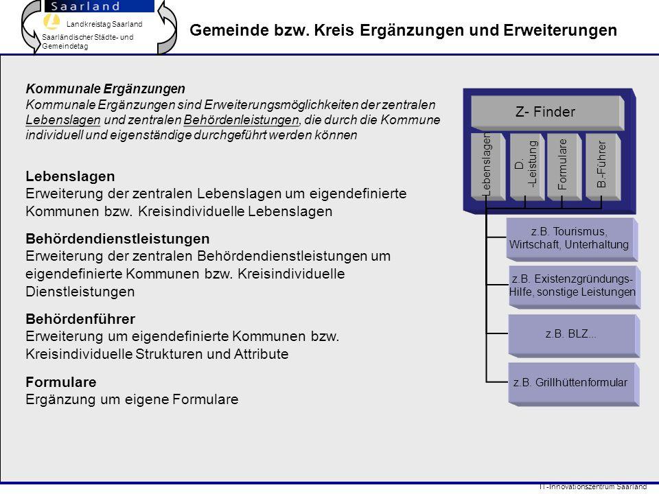 Landkreistag Saarland Saarländischer Städte- und Gemeindetag IT-Innovationszentrum Saarland Gemeinde bzw. Kreis Ergänzungen und Erweiterungen Z- Finde