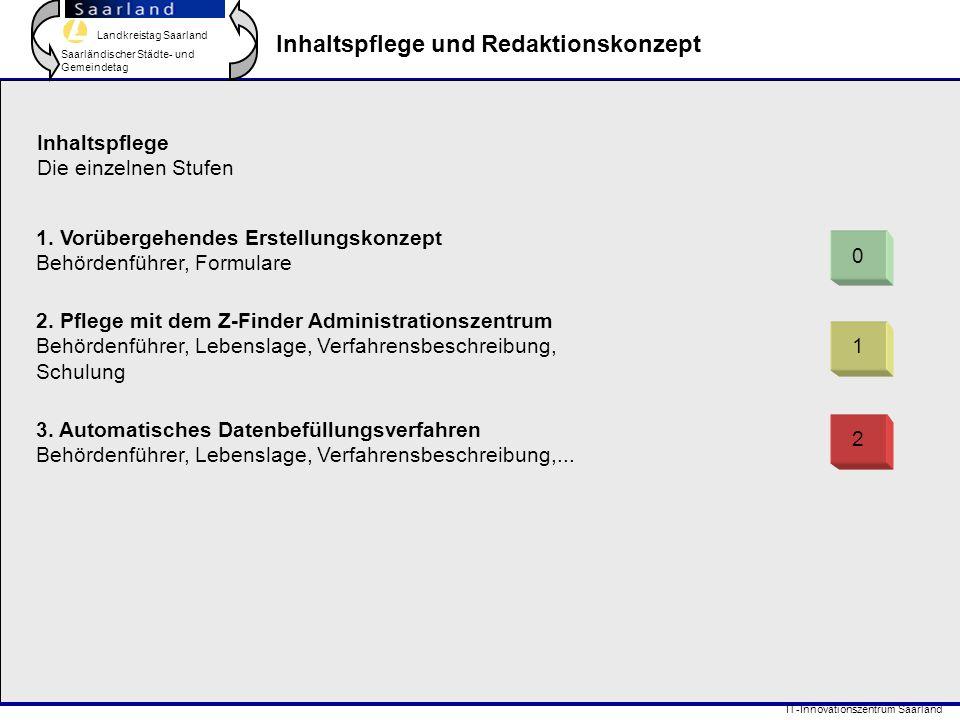 Landkreistag Saarland Saarländischer Städte- und Gemeindetag IT-Innovationszentrum Saarland Inhaltspflege und Redaktionskonzept InhaltspflegeDie einzelnen Stufen 2.