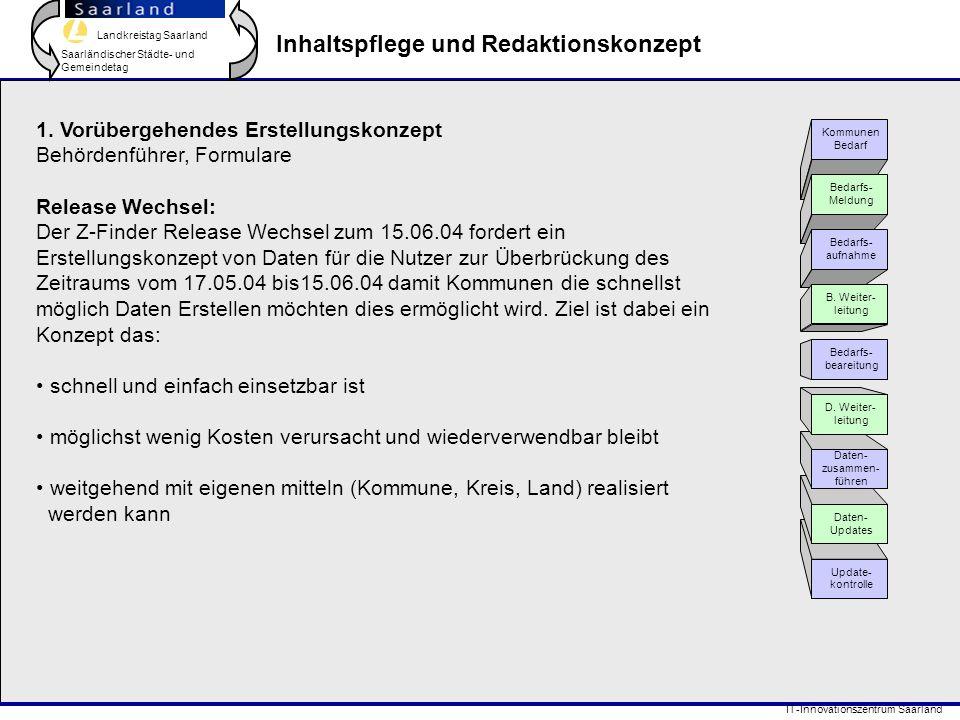 Landkreistag Saarland Saarländischer Städte- und Gemeindetag IT-Innovationszentrum Saarland Inhaltspflege und Redaktionskonzept 1. Vorübergehendes Ers