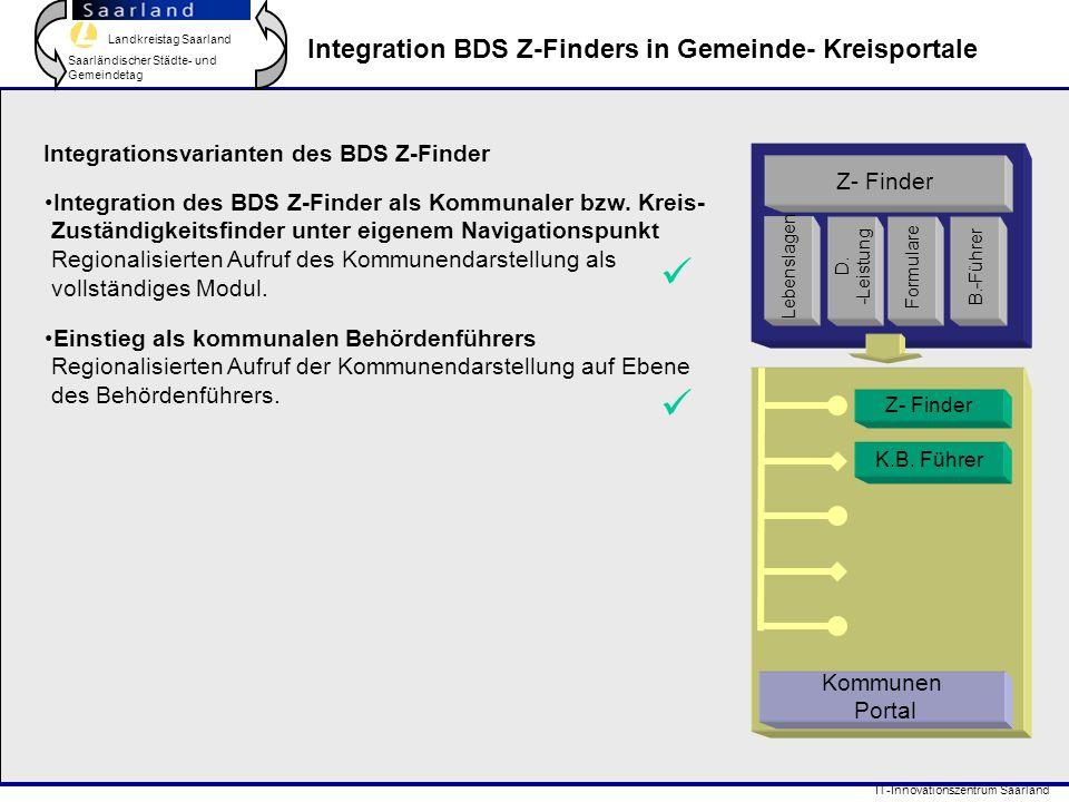 Landkreistag Saarland Saarländischer Städte- und Gemeindetag IT-Innovationszentrum Saarland Integration BDS Z-Finders in Gemeinde- Kreisportale Integrationsvarianten des BDS Z-Finder Integration des BDS Z-Finder als Kommunaler bzw.
