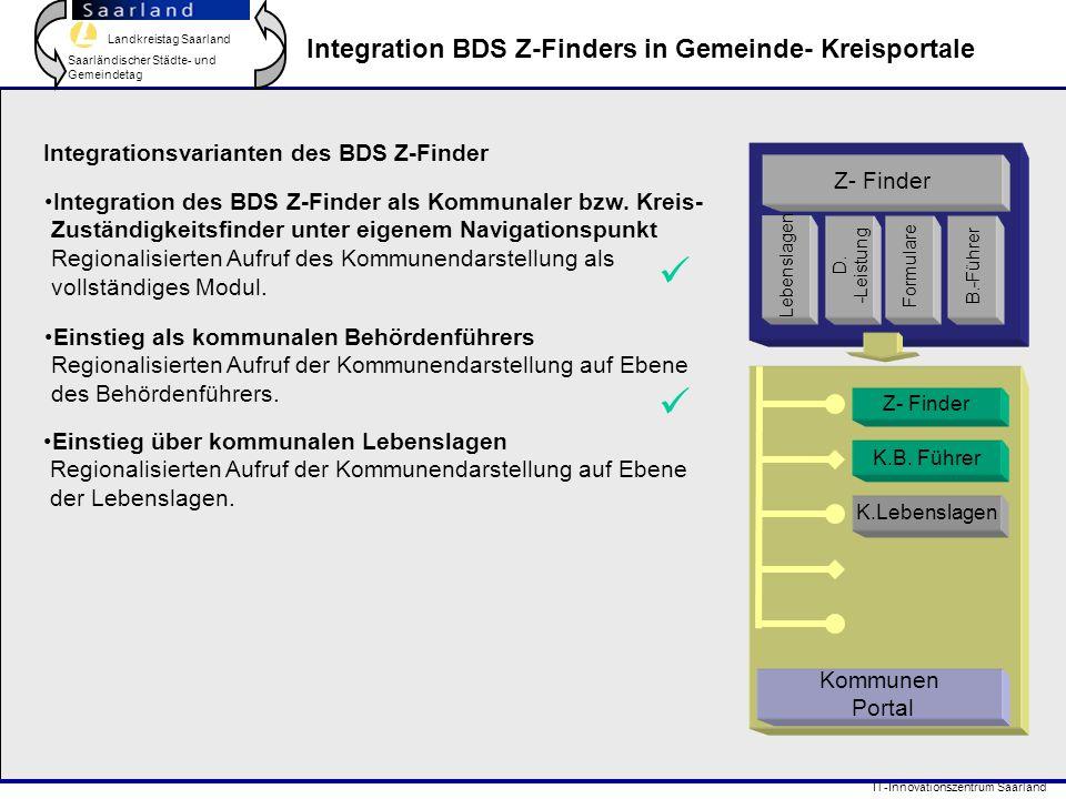 Landkreistag Saarland Saarländischer Städte- und Gemeindetag IT-Innovationszentrum Saarland Integration BDS Z-Finders in Gemeinde- Kreisportale Integrationsvarianten des BDS Z-Finder Einstieg über kommunalen Lebenslagen Regionalisierten Aufruf der Kommunendarstellung auf Ebene der Lebenslagen.