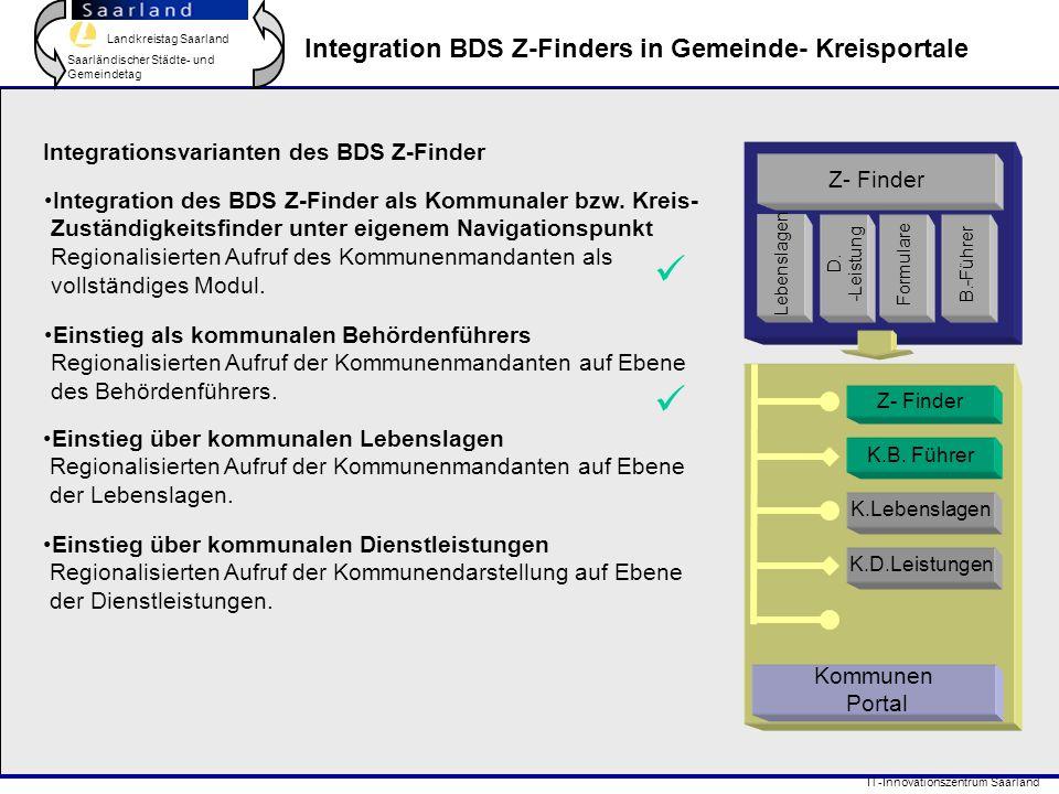 Landkreistag Saarland Saarländischer Städte- und Gemeindetag IT-Innovationszentrum Saarland Integration BDS Z-Finders in Gemeinde- Kreisportale Integrationsvarianten des BDS Z-Finder Einstieg über kommunalen Lebenslagen Regionalisierten Aufruf der Kommunenmandanten auf Ebene der Lebenslagen.