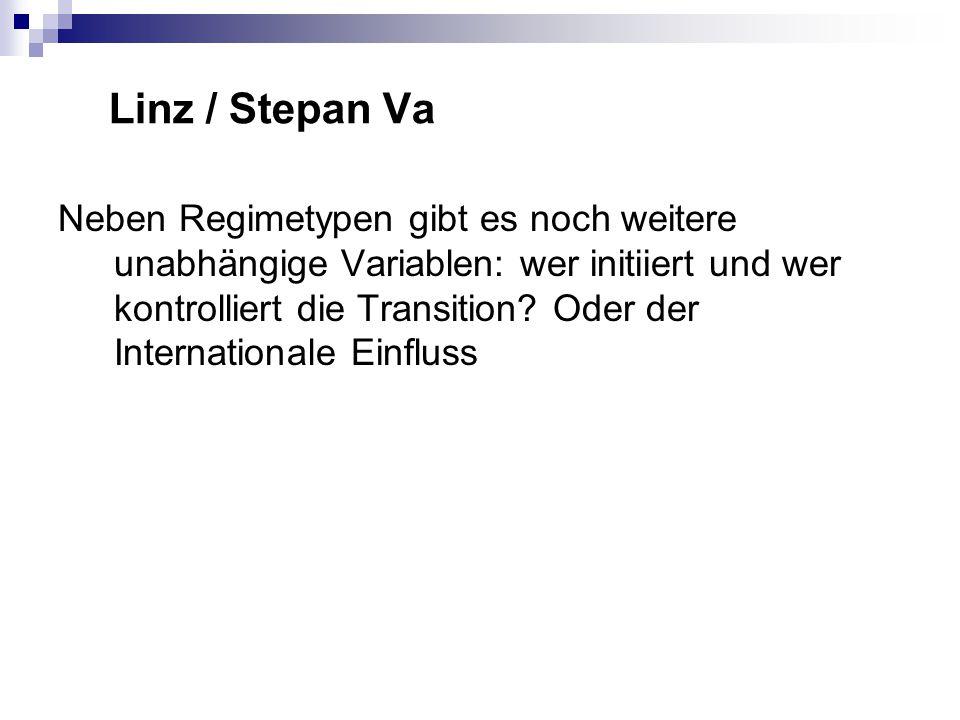 Linz / Stepan Va Neben Regimetypen gibt es noch weitere unabhängige Variablen: wer initiiert und wer kontrolliert die Transition.