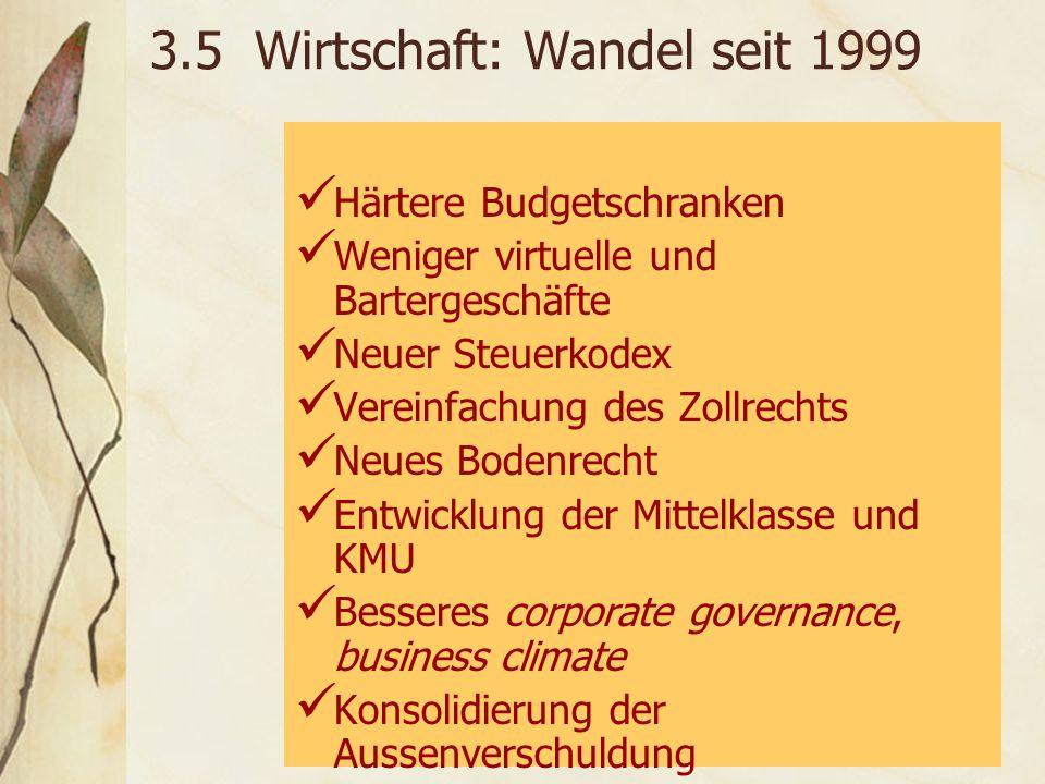 3.5 Wirtschaft: Wandel seit 1999 Härtere Budgetschranken Weniger virtuelle und Bartergeschäfte Neuer Steuerkodex Vereinfachung des Zollrechts Neues Bodenrecht Entwicklung der Mittelklasse und KMU Besseres corporate governance, business climate Konsolidierung der Aussenverschuldung