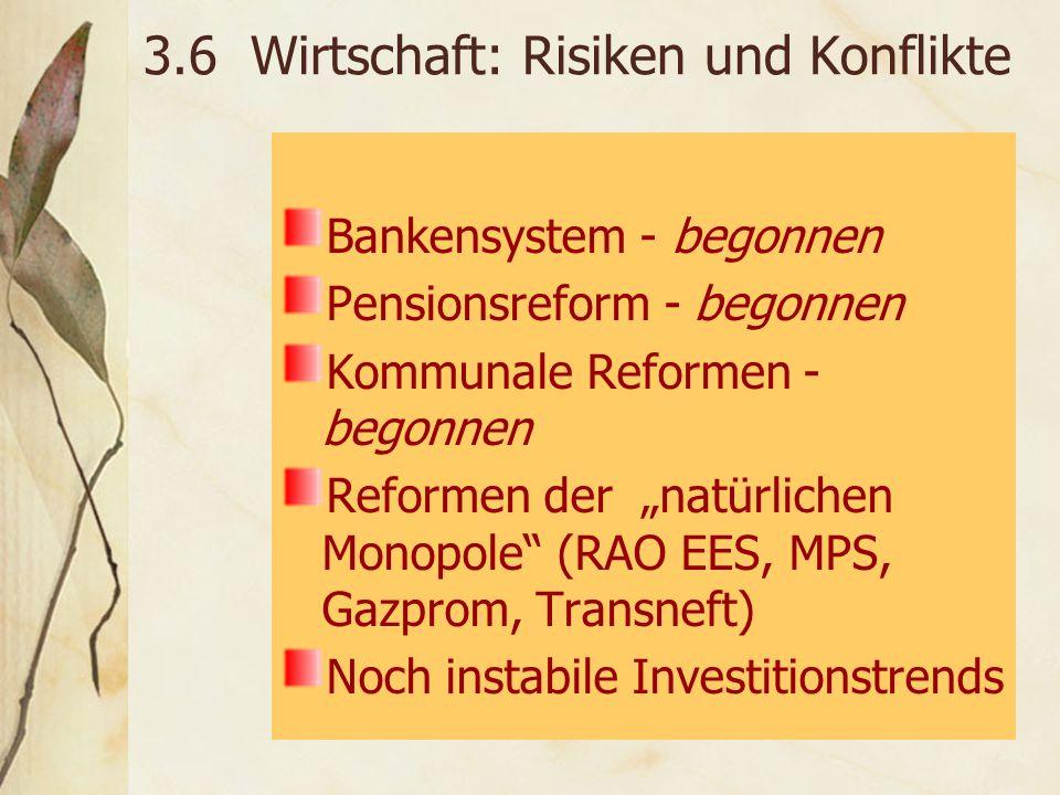 """3.6 Wirtschaft: Risiken und Konflikte Bankensystem - begonnen Pensionsreform - begonnen Kommunale Reformen - begonnen Reformen der """"natürlichen Monopole (RAO EES, MPS, Gazprom, Transneft) Noch instabile Investitionstrends"""
