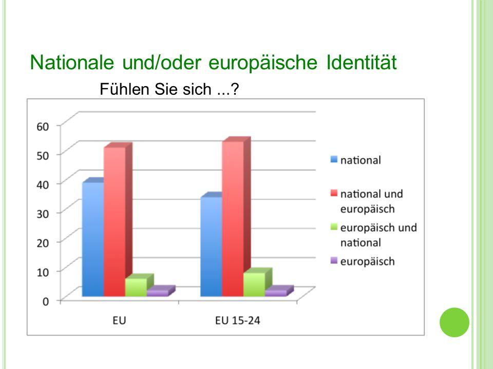 Nationale und/oder europäische Identität Fühlen Sie sich...?