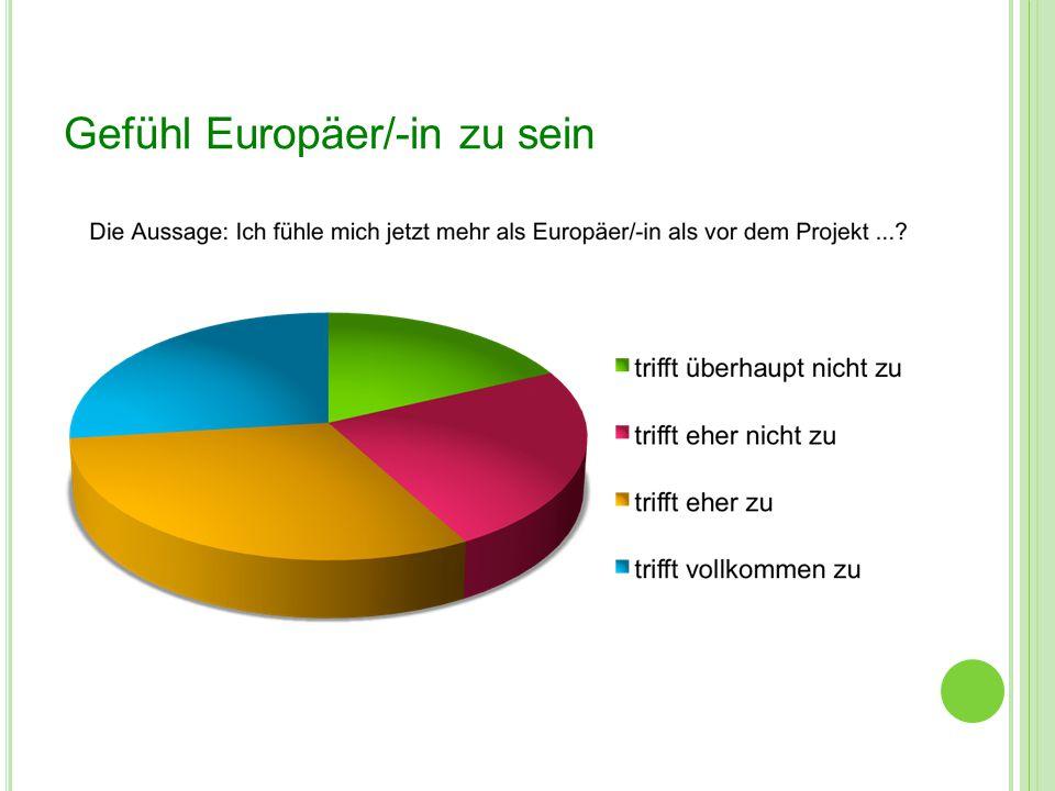 Gefühl Europäer/-in zu sein