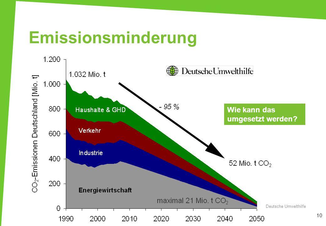 Emissionsminderung 10 Deutsche Umwelthilfe Wie kann das umgesetzt werden?