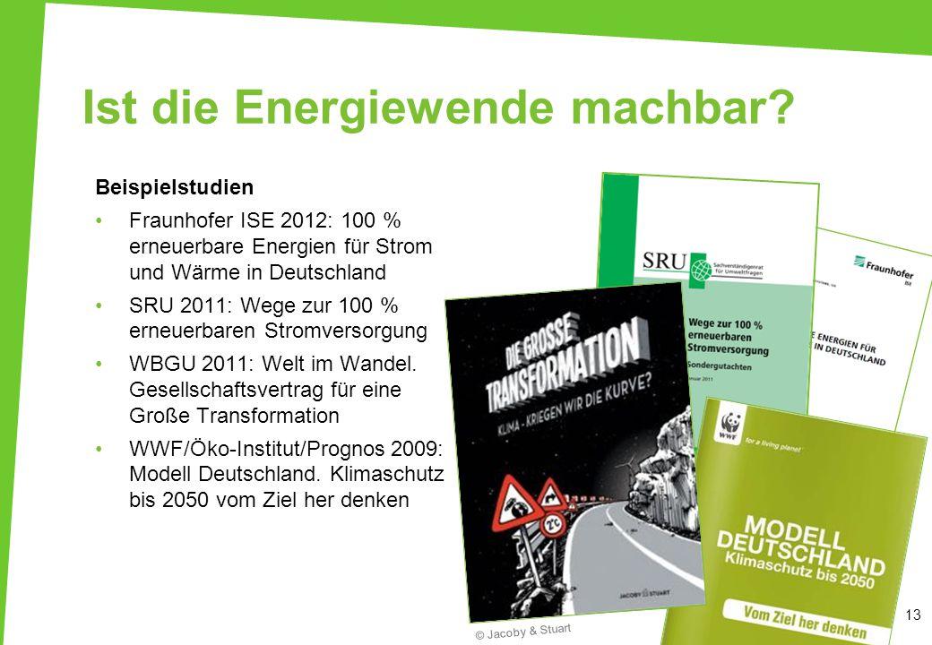 Ist die Energiewende machbar? Beispielstudien Fraunhofer ISE 2012: 100 % erneuerbare Energien für Strom und Wärme in Deutschland SRU 2011: Wege zur 10