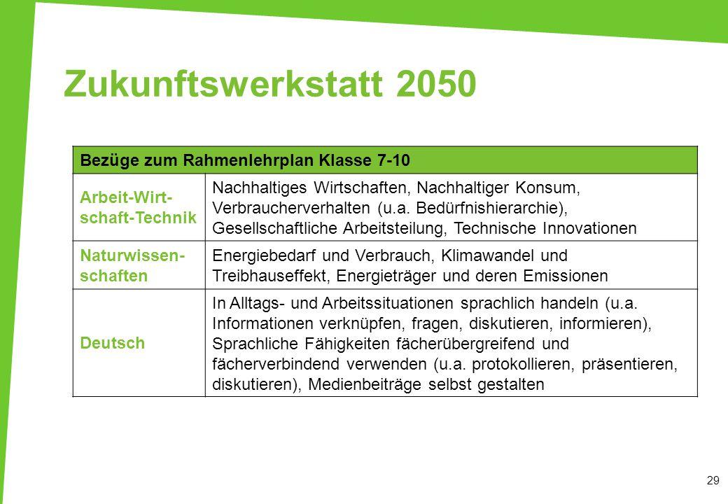 Zukunftswerkstatt 2050 29 Bezüge zum Rahmenlehrplan Klasse 7-10 Arbeit-Wirt- schaft-Technik Nachhaltiges Wirtschaften, Nachhaltiger Konsum, Verbrauche