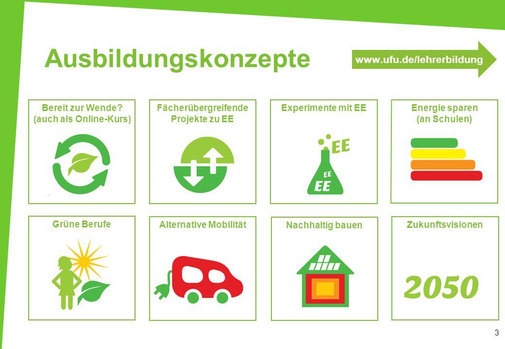 Zukunftsvisionen Experimente mit EEBereit zur Wende? (auch als Online-Kurs) Fächerübergreifende Projekte zu EE Alternative Mobilität Energie sparen (a