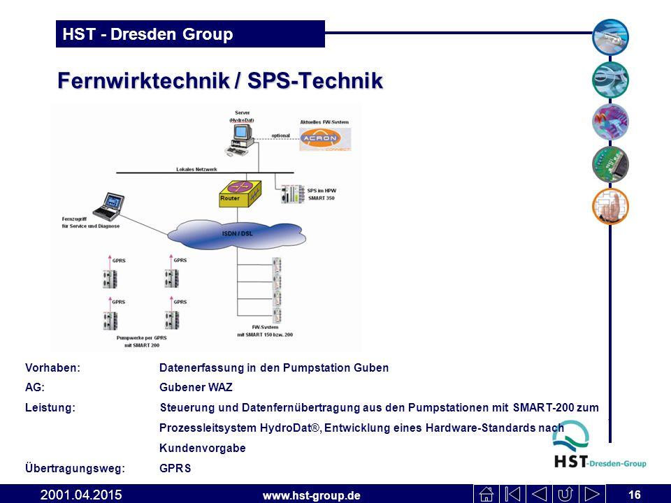 www.hst-group.de HST - Dresden Group Fernwirktechnik / SPS-Technik 16 2001.04.2015 Vorhaben:Datenerfassung in den Pumpstation Guben AG:Gubener WAZ Lei