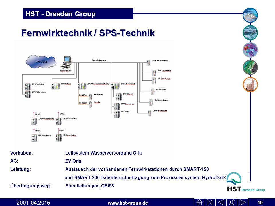 www.hst-group.de HST - Dresden Group Fernwirktechnik / SPS-Technik 19 2001.04.2015 Vorhaben:Leitsystem Wasserversorgung Orla AG:ZV Orla Leistung:Austa
