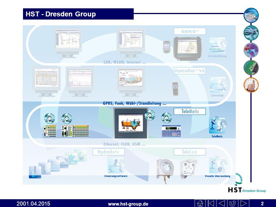 www.hst-group.de HST - Dresden Group Übersicht IT-Systeme 2 2001.04.2015