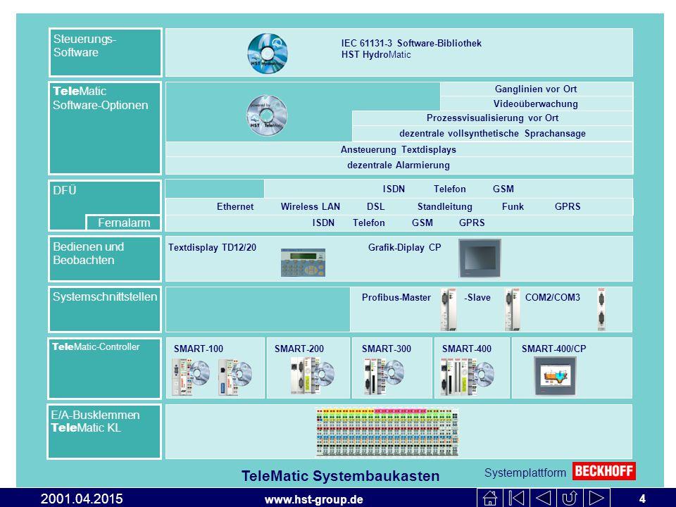 www.hst-group.de HST - Dresden Group 4 2001.04.2015 TeleMatic Systembaukasten ISDN Telefon GSM dezentrale vollsynthetische Sprachansage Prozessvisuali