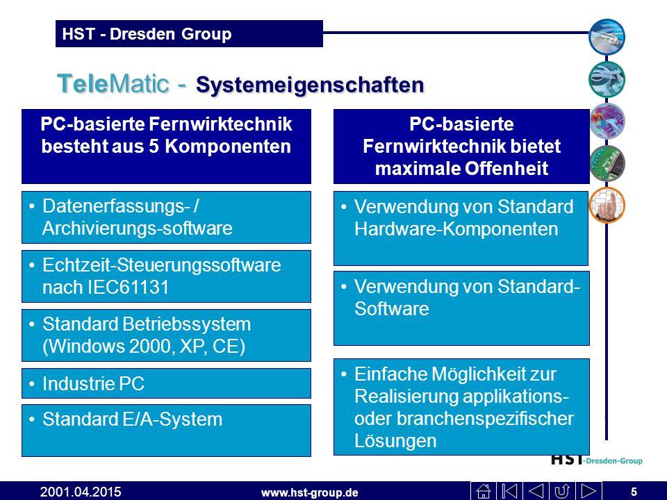 www.hst-group.de HST - Dresden Group TeleMatic - Systemeigenschaften 5 2001.04.2015 Einfache Möglichkeit zur Realisierung applikations- oder branchenspezifischer Lösungen PC-basierte Fernwirktechnik besteht aus 5 Komponenten Datenerfassungs- / Archivierungs-software Echtzeit-Steuerungssoftware nach IEC61131 Standard Betriebssystem (Windows 2000, XP, CE) Industrie PC Standard E/A-System PC-basierte Fernwirktechnik bietet maximale Offenheit Verwendung von Standard Hardware-Komponenten Verwendung von Standard- Software